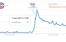 Parrainages des candidats : le jour où les médias ont découvert François Asselineau